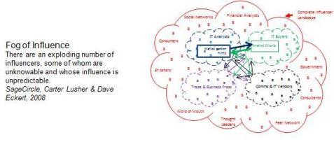 fog-of-influence-mini-with-explaination-v-4.jpg