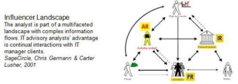 influencer-landscape-mini-with-explaination-v-4.jpg