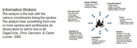 information-brokers-mini-with-explaination-v-2.jpg